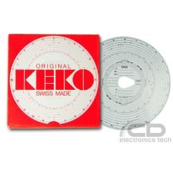 Wykresówka KEKO 140 km/h